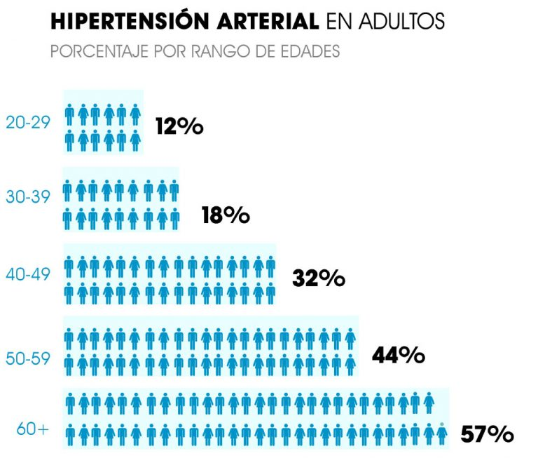 HIPERTENSIÓN-Y-DIABETES-04-768x653